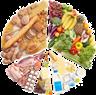 Dieetleer - verkoop producten - winkels - detailhandel - Bio Vita bvba - AARSCHOT